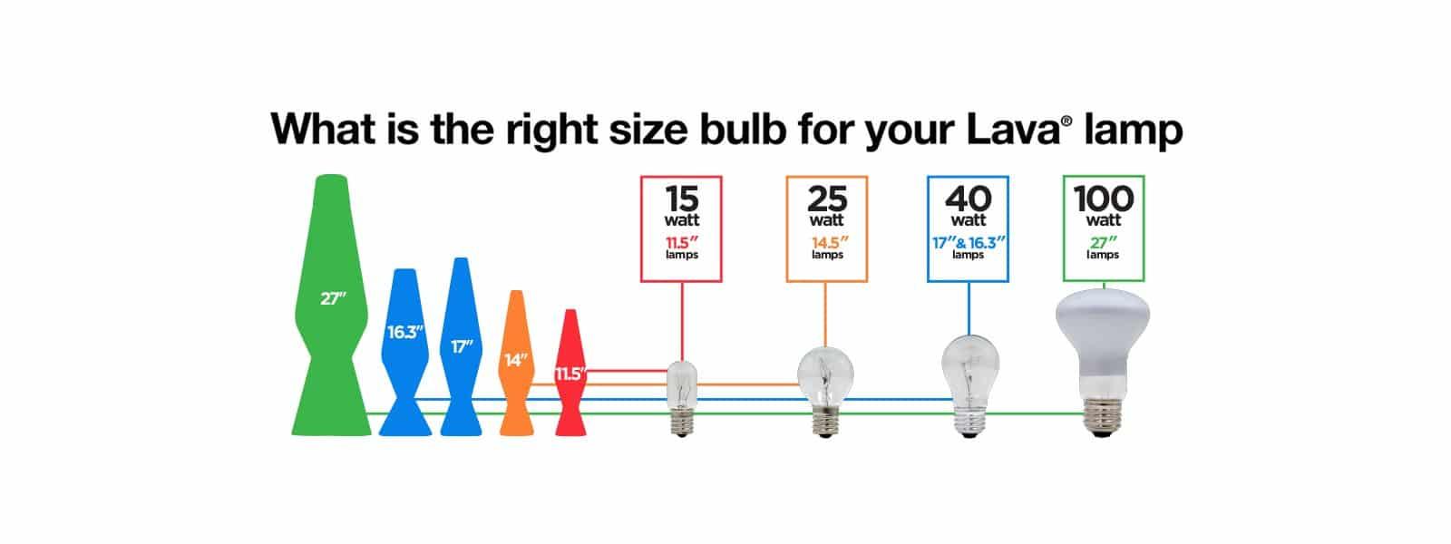 Lava Lamp Light Bulbs, Parts, & Accessories | Lava Lamp